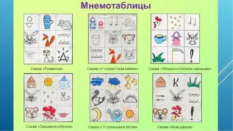 Плакат мнемосхем